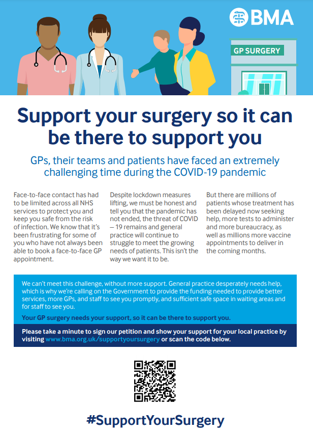 Support Your Surgery
